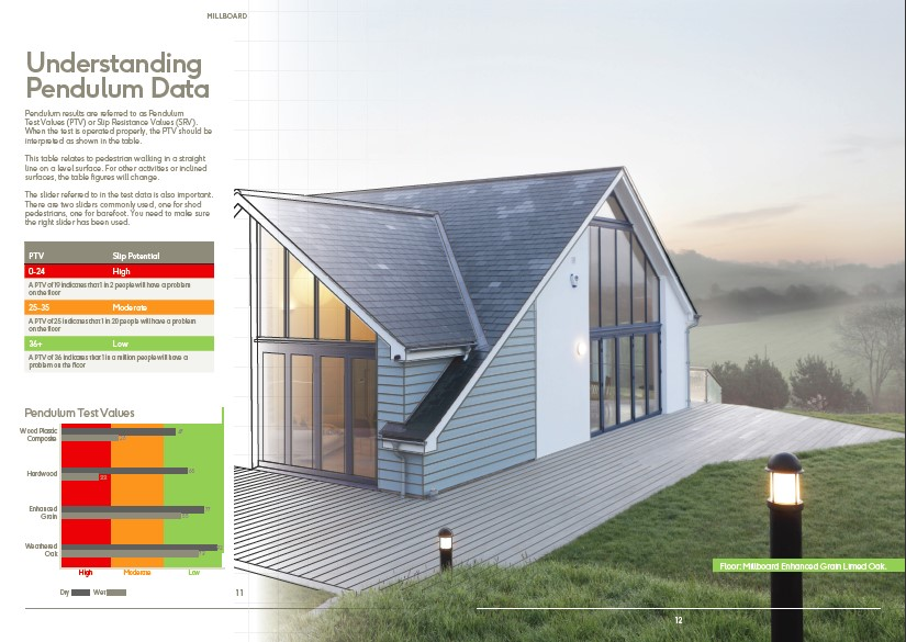 Premium wood-free outdoor flooring guide for architects