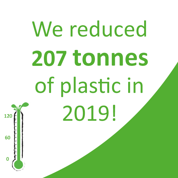 Kite Packaging exceed their plastic reduction target, achieving a huge reduction of 207 tonnes