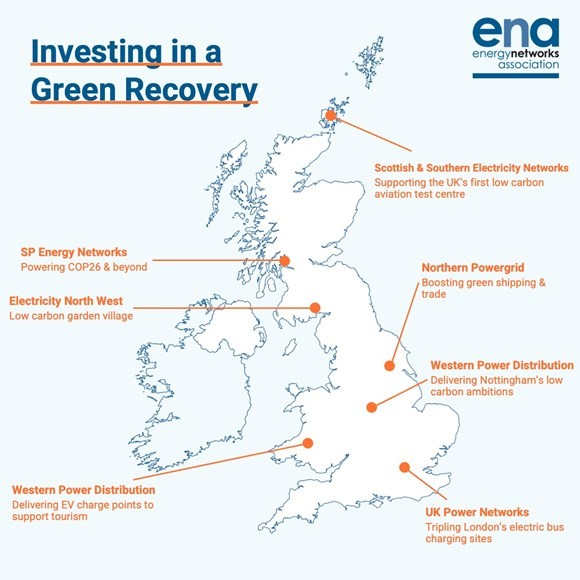 Britain's energy networks and Ofgem unlock over £300 million to support a green recovery